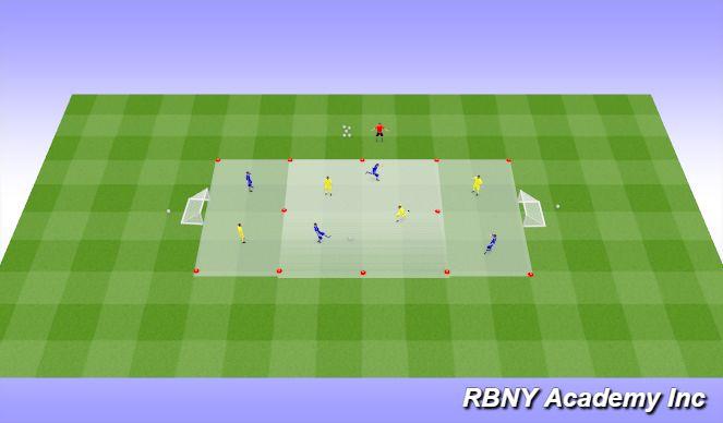 Football/Soccer Session Plan Drill (Colour): Main - 2v2+(1v1,1v1)