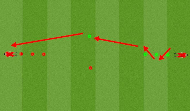 Football/Soccer Session Plan Drill (Colour): Weave Dribble w/ different surfaces