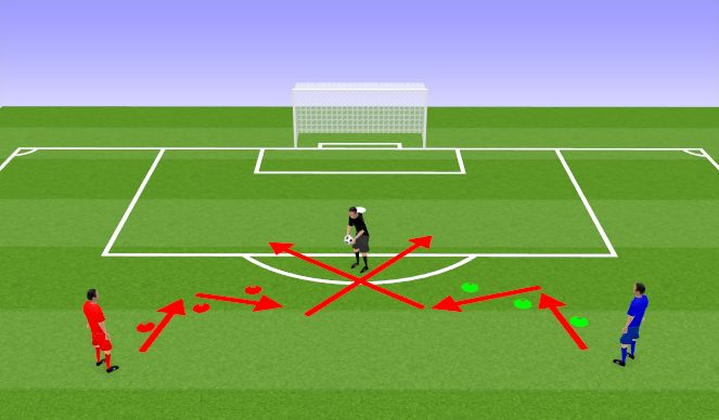Football/Soccer Session Plan Drill (Colour): Weave Dribbling w/ coach pass for shot