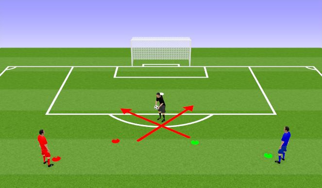 Football/Soccer Session Plan Drill (Colour): Older Group - weave dribble - coaches toss to volley