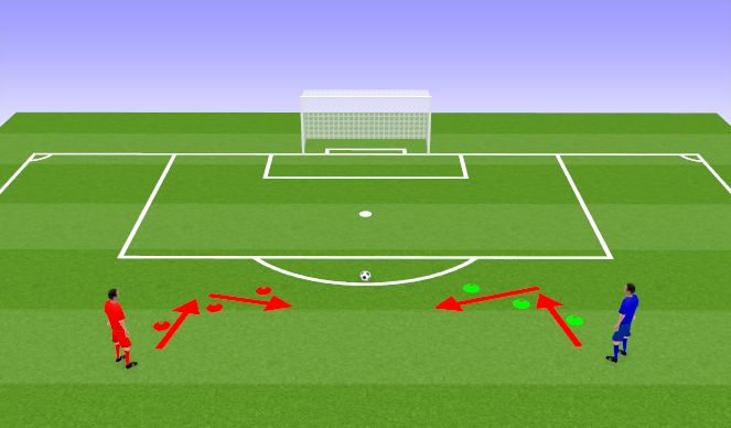 Football/Soccer Session Plan Drill (Colour): Younger Group - Weave Dribble races to goal