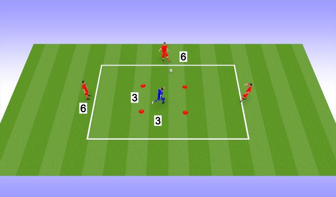 Football/Soccer Session Plan Drill (Colour): 3v1 SD Rondo