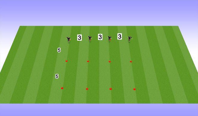 Football/Soccer Session Plan Drill (Colour): Dynamic WU