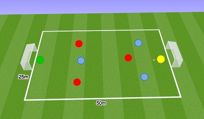 Football/Soccer Session Plan Drill (Colour): 4v4 mäng