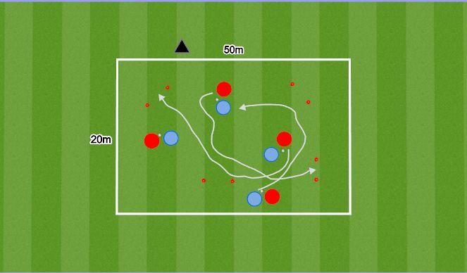 Football/Soccer Session Plan Drill (Colour): 1v1, 4 väravat