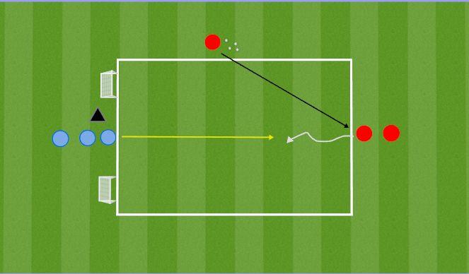 Football/Soccer Session Plan Drill (Colour): 1v1 otsusega