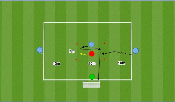Football/Soccer Session Plan Drill (Colour): Markeerimine