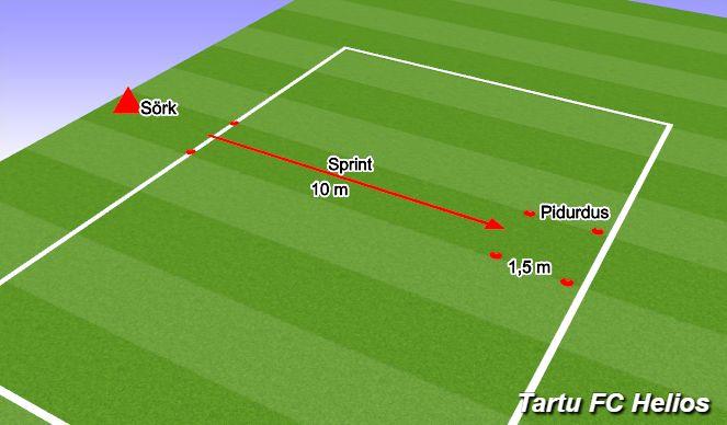 Football/Soccer Session Plan Drill (Colour): Pidurdus