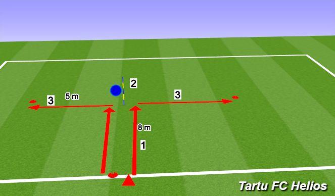 Football/Soccer Session Plan Drill (Colour): Suunamuutus
