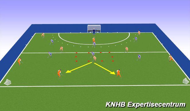 Hockey Session Plan Drill (Colour): 10v7 op half veld