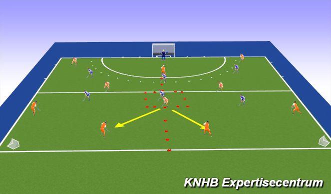 Hockey Session Plan Drill (Colour): 6v4 op kant