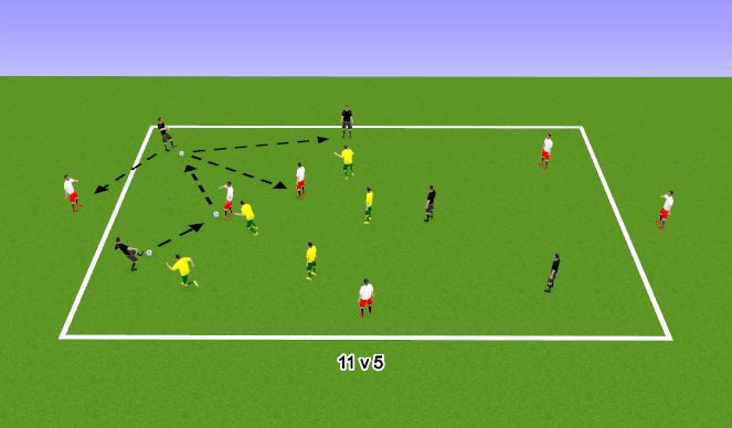 Football/Soccer Session Plan Drill (Colour): Skill Practice - Overloaded Rondo