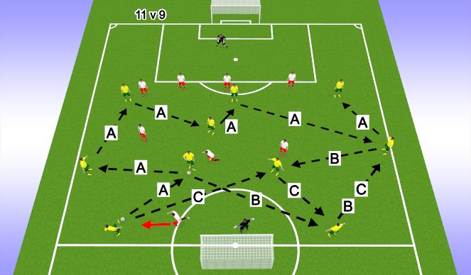 Football/Soccer Session Plan Drill (Colour): Game Practise - Overloaded Attack