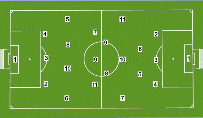 Football/Soccer Session Plan Drill (Colour): Practise Game - 11v11