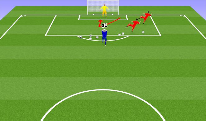 Football/Soccer Session Plan Drill (Colour): Dealing with angled shots