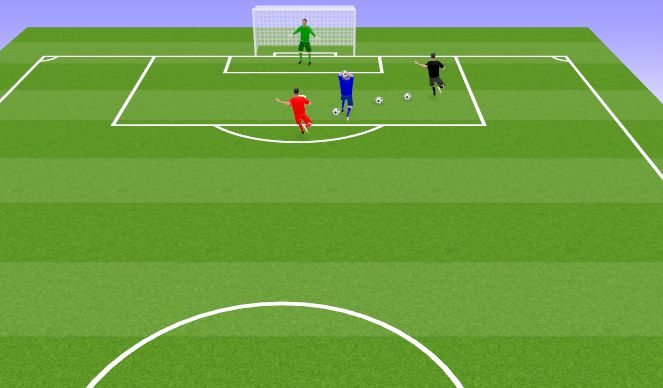 Football/Soccer Session Plan Drill (Colour): Micro movements to makes saves.
