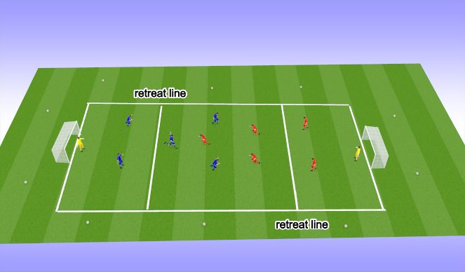 Football/Soccer Session Plan Drill (Colour): Global SSG with Retreat Line [15 to 20 mins ]