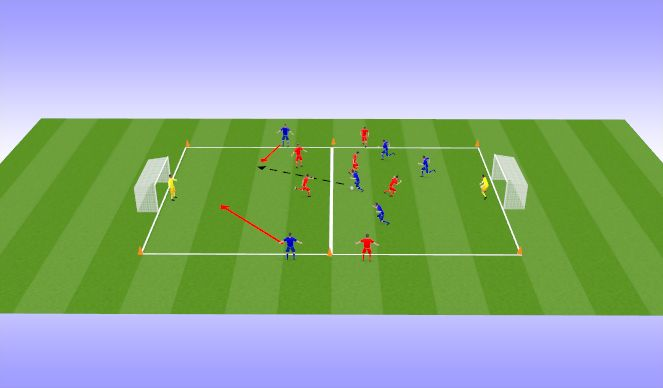 Football/Soccer Session Plan Drill (Colour): Analytical 4v4 Plus 2 Target Plyayer
