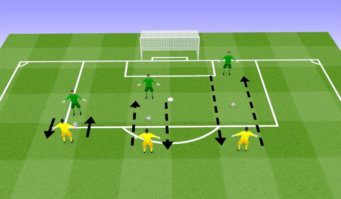 Football/Soccer Session Plan Drill (Colour): Two touch passing