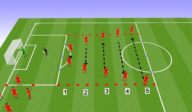 Football/Soccer Session Plan Drill (Colour): Ballwork