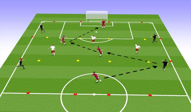 Football/Soccer Session Plan Drill (Colour): playing through the lines condition game