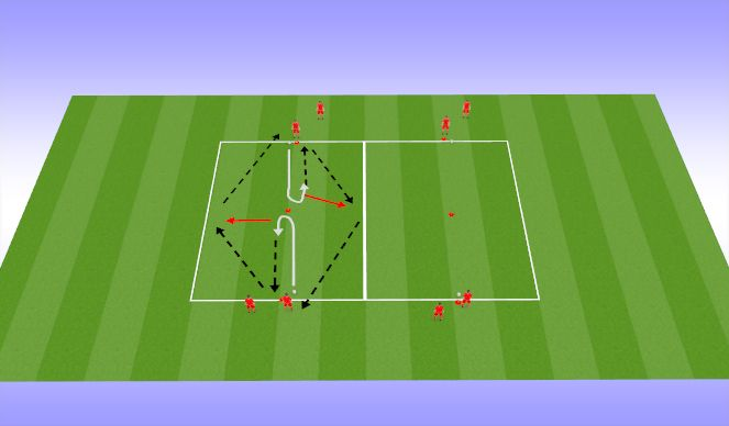 Football/Soccer Session Plan Drill (Colour): Technical (20 min)