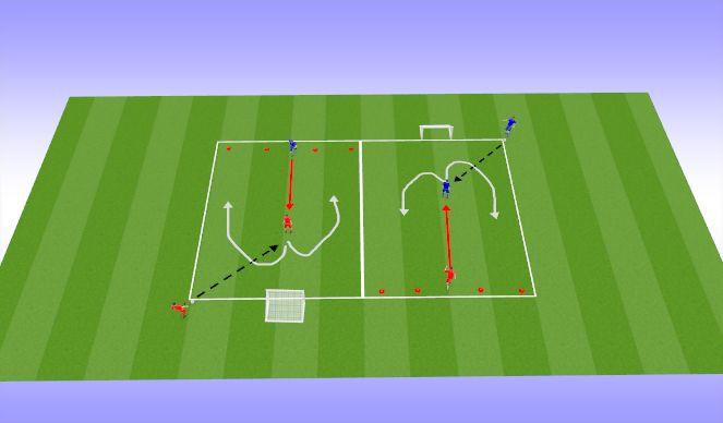 Football/Soccer Session Plan Drill (Colour): 1 v1 (15min)