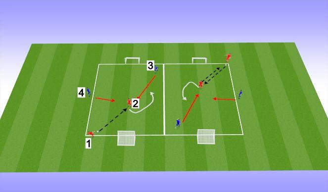 Football/Soccer Session Plan Drill (Colour): 2 v 2 (20 min )