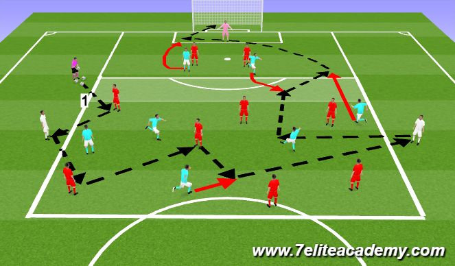 Football/Soccer Session Plan Drill (Colour): KEEP THE BALL FROM ONE SIDE TO THE OTHER / RECOVER THE BALL COLLECTIVELY AND THEN MOVE ON TO