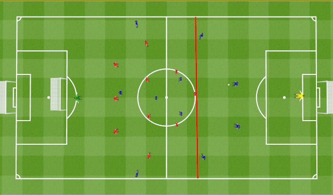 Football/Soccer Session Plan Drill (Colour): Centre circle as a reference for the defensive block. Koło środkowe, jako baza do średniego pressing