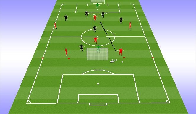 Football/Soccer Session Plan Drill (Colour): Second balls/direct play 6v6