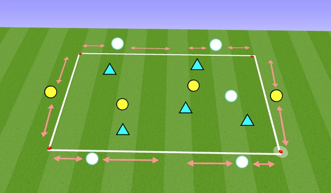 Football/Soccer Session Plan Drill (Colour): Position Play B