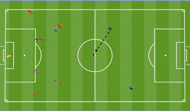 Football/Soccer Session Plan Drill (Colour): IDP