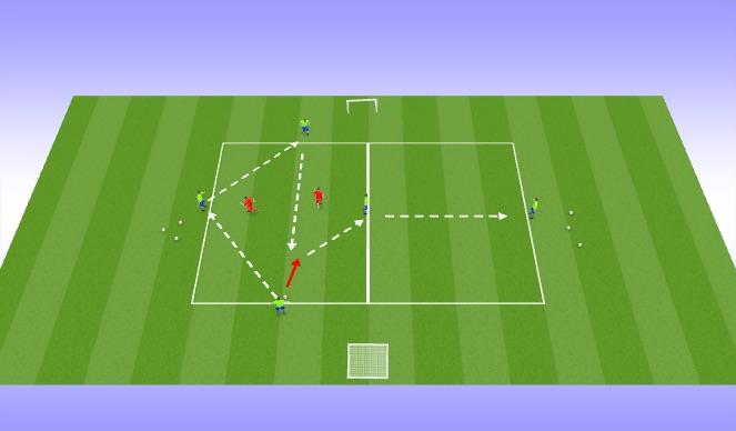 Football/Soccer Session Plan Drill (Colour): O-to-I rondo