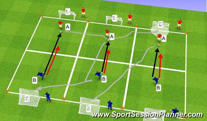 Football/Soccer Session Plan Drill (Colour): Stage 1 or 2