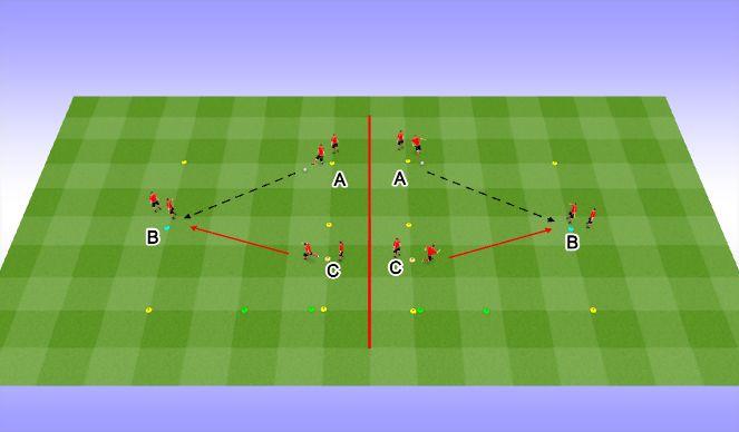 Football/Soccer Session Plan Drill (Colour): 1v1 Variation E