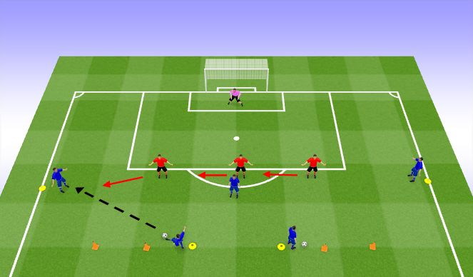 Football/Soccer Session Plan Drill (Colour): THEY Phase 3: Wide Channels