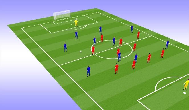 Football/Soccer Session Plan Drill (Colour): w/Team Ex 2.