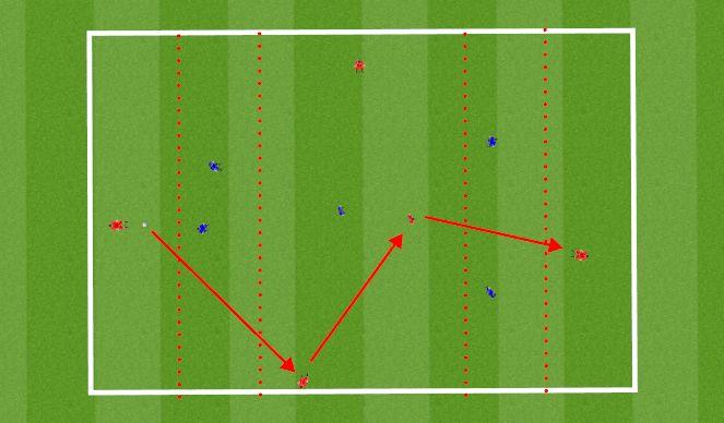 Football/Soccer Session Plan Drill (Colour): Aangepaste vorm Linies Breken (Werner Hendrickx)