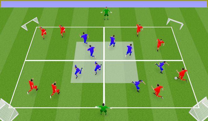 Football/Soccer Session Plan Drill (Colour): Presión / cierre líneas de pase