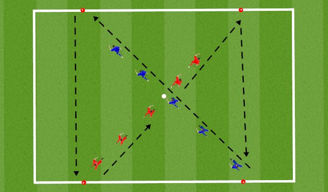 Football/Soccer Session Plan Drill (Colour): Opwarming