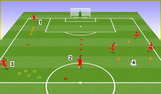 Football/Soccer Session Plan Drill (Colour): Circuito físico por postas