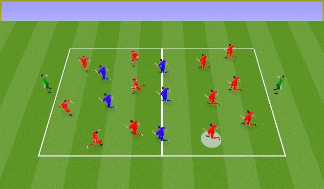 Football/Soccer Session Plan Drill (Colour): Presión/cambios orientación