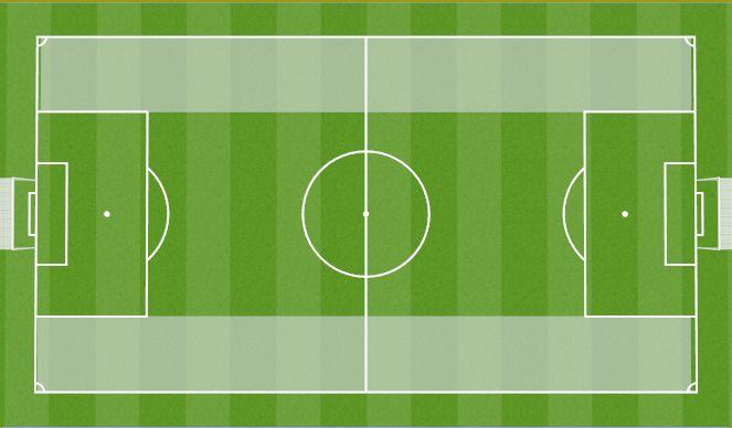 Football/Soccer Session Plan Drill (Colour): Partido condicionado presión en banda