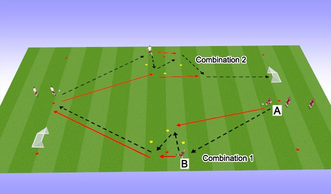 Football/Soccer Session Plan Drill (Colour): 1-2 width pattern
