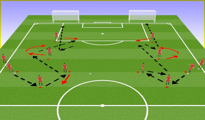 Football/Soccer Session Plan Drill (Colour): Technical P/R to goal