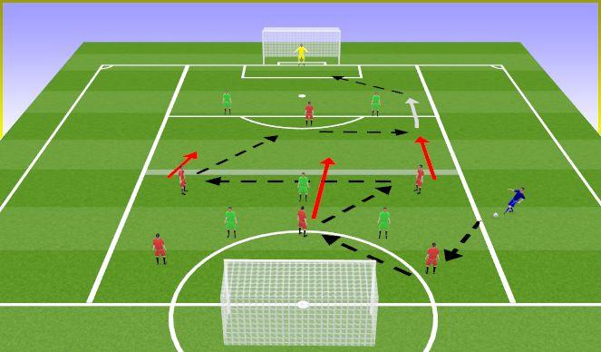 Football/Soccer Session Plan Drill (Colour): 5v3-4v2