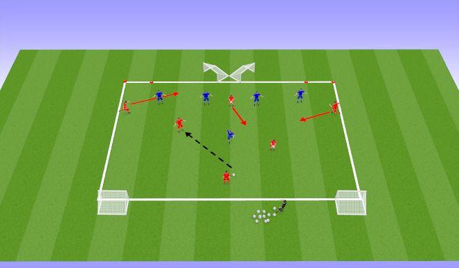 Football/Soccer Session Plan Drill (Colour): 6 v 5