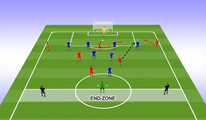 Football/Soccer Session Plan Drill (Colour): Phase of Play (6v8+3)