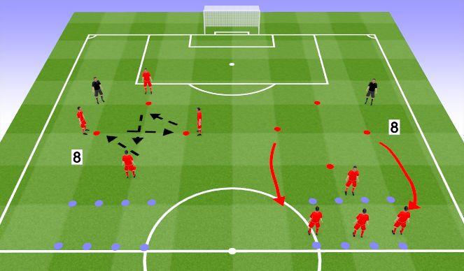 Football/Soccer Session Plan Drill (Colour): PP/Ballwork